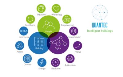 Platinum Facilities launches Quantec Analytics